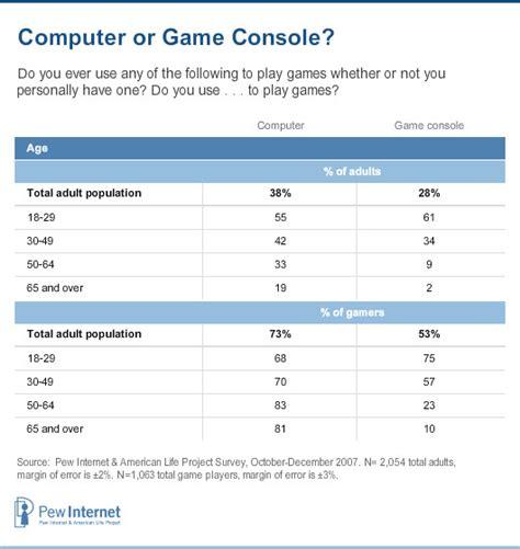 Games for grandparents polygon jpg 530x561